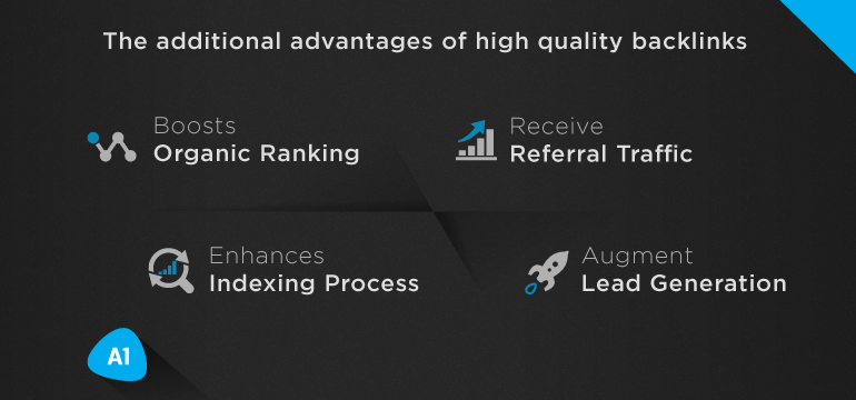 advantages-of-high-quality-backlinks